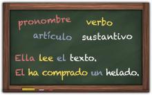 Spanische Grammatik Mit Einfachen Erläuterungen Und Zahlreichen